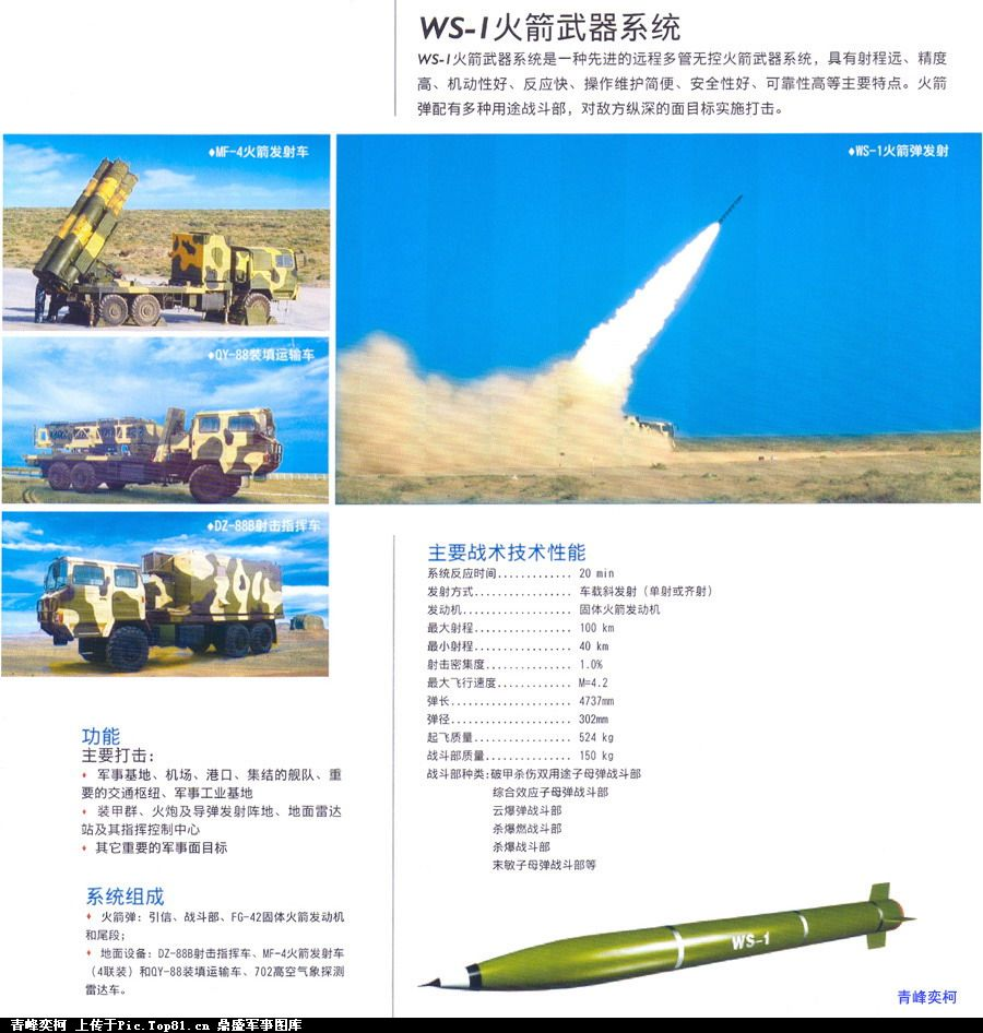 Chinese WS-1 brochure